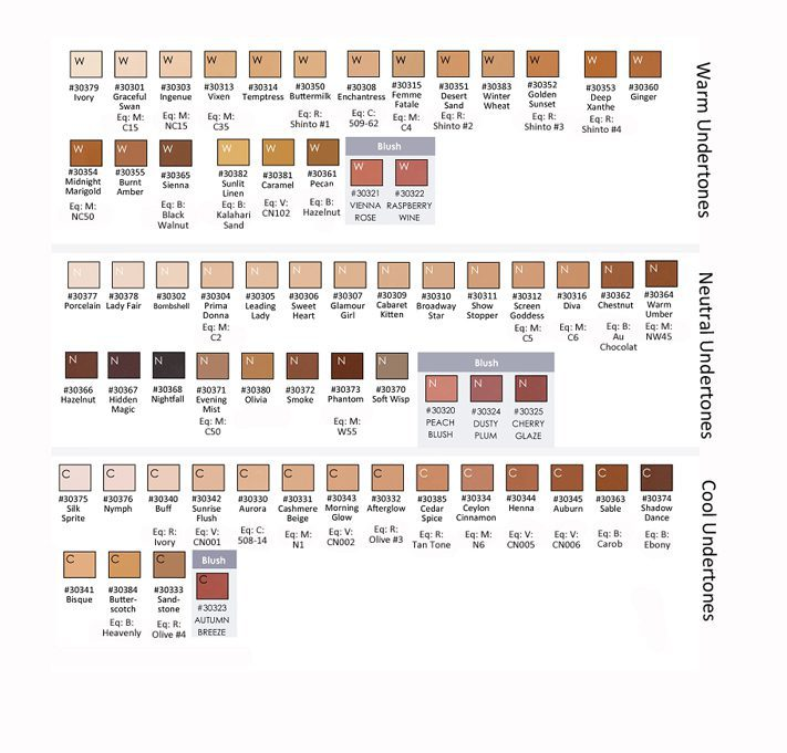 HD Glamour Creme Super Palette - Neutral by graftobian #22